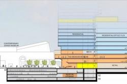 706-Mission-Street-Mexican-Museum-Rendering-Diagram