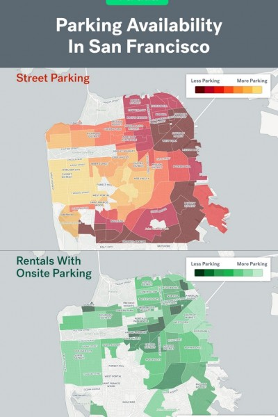 street-Parking-in-san-francisco-trulia-1